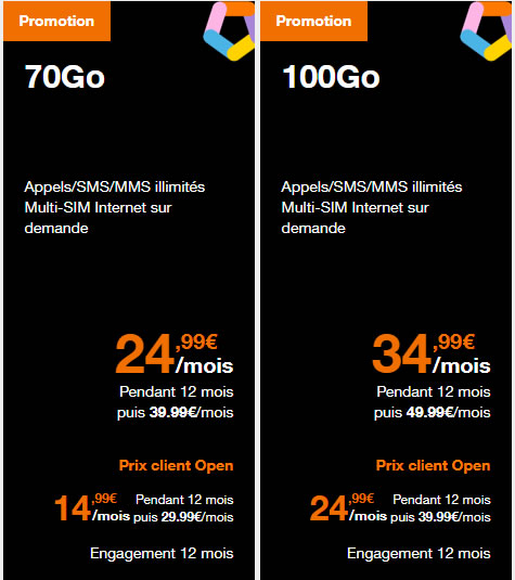 Forfaits 5G d'orange