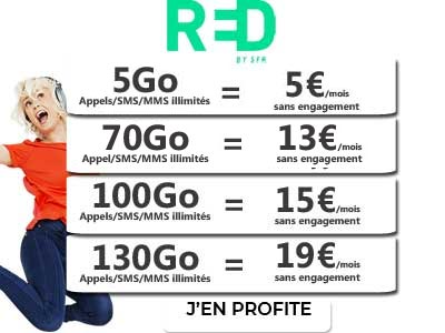 fin des promos red by sfr