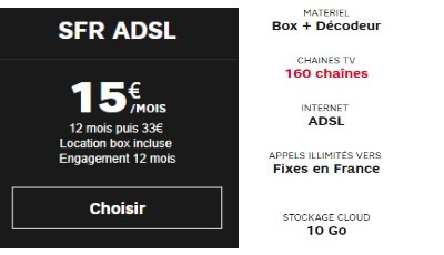 BOX ADSL SFR