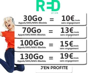 Forfaits RED by SFR 12 octobre 2021