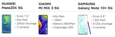 Les Smartphones 5G chez SFR